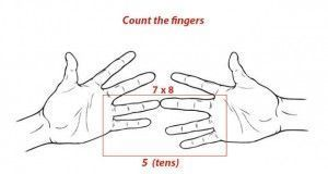 Cómo aprender matemáticas fácilmente